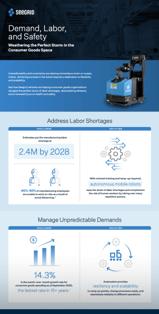 CDG_Infographic_Thumbx2
